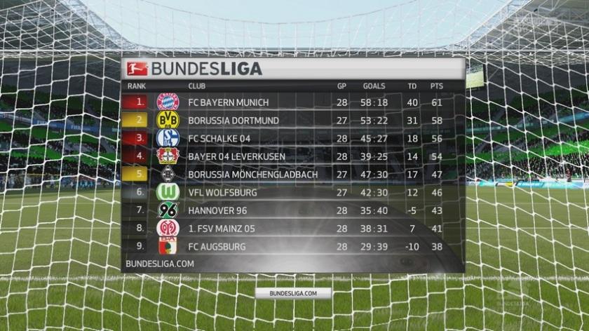 Matchday Bundesliga